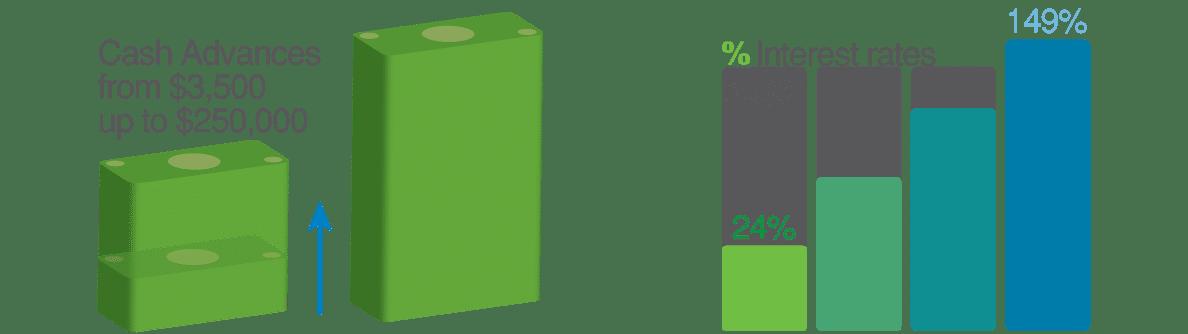 loan-me-chart-1