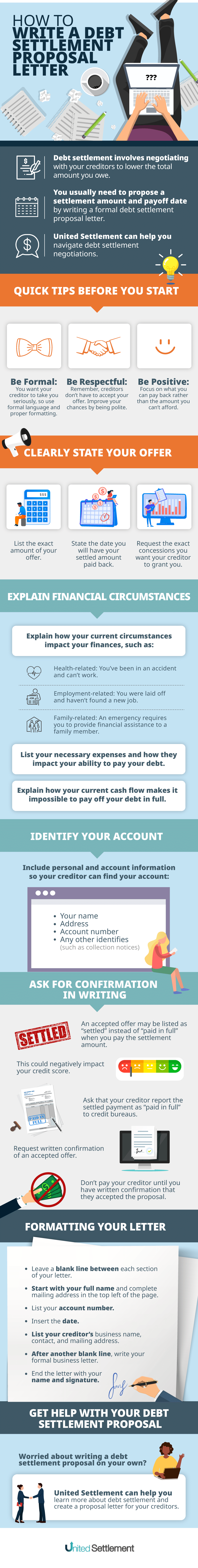 How To Write a Debt Settlement Proposal Letter Infograhic
