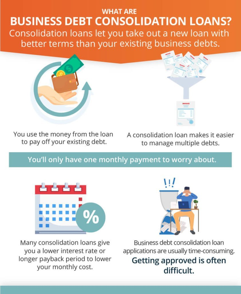 What are Business Debt Consolidation Loans?